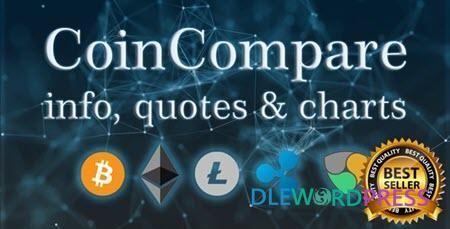 Coincompare v1.4 cryptocurrency market capitalization
