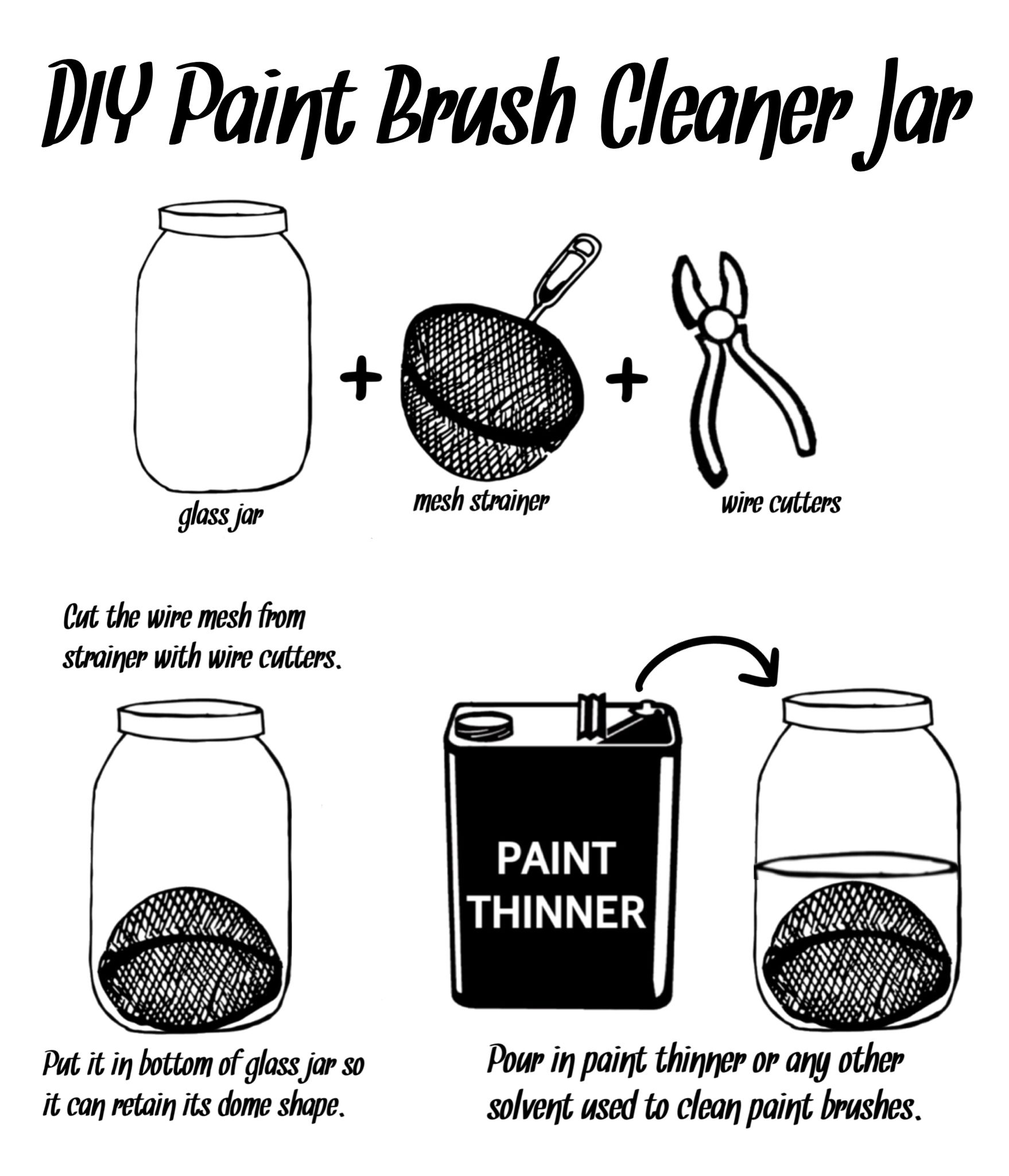 how to clean paint brushes with paint thinner