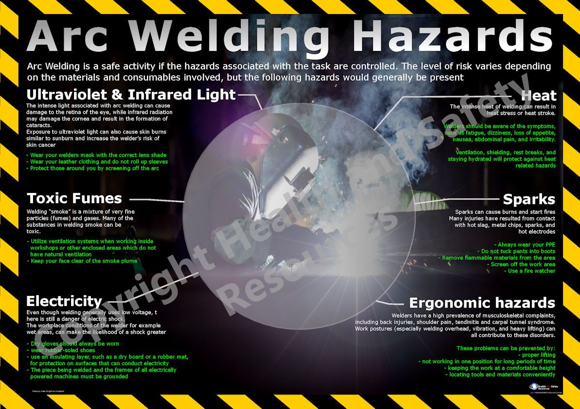 The Arc Welding Hazards Safety Poster is designed to