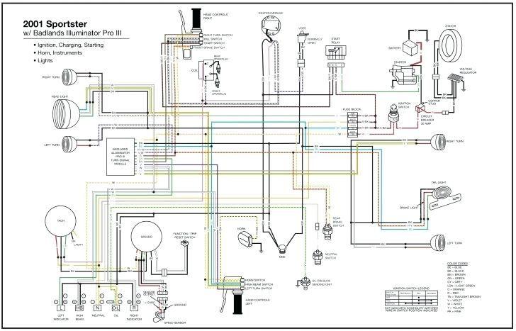 1997 harley davidson road king wiring diagram tremendous