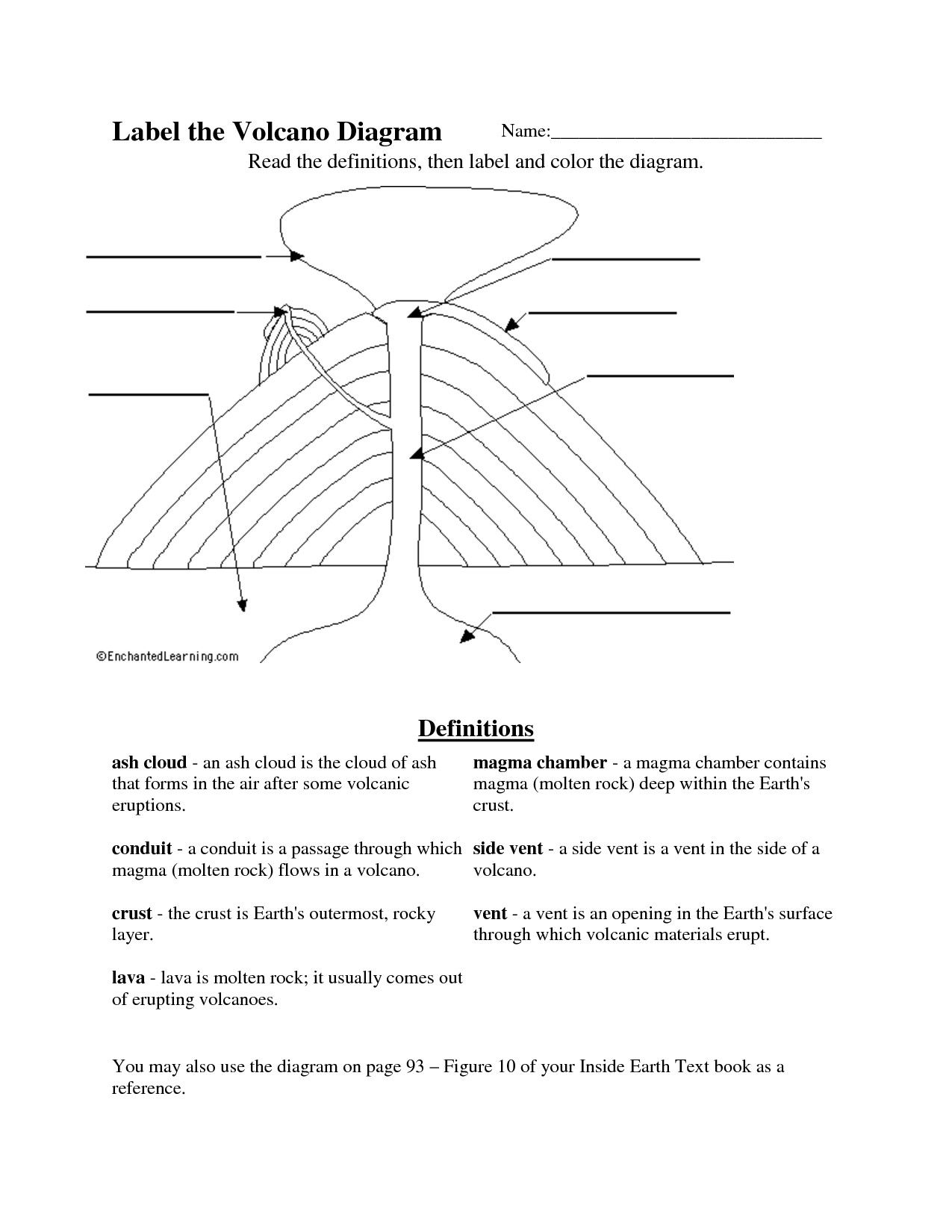 4 Free Math Worksheets Third Grade 3 Multiplication