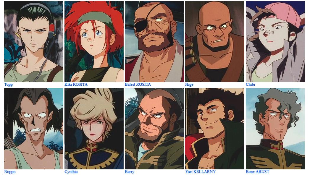 Gundam 08 Ms Team Characters Ms Teams Gundam Anime