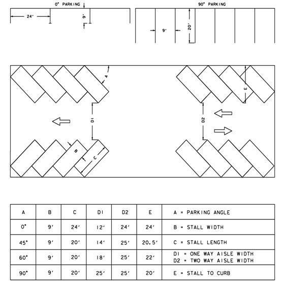 parking space design arch detail pinterest parking space. Black Bedroom Furniture Sets. Home Design Ideas