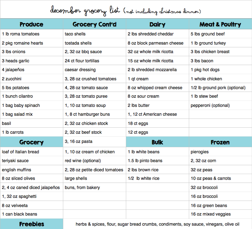 Printable Shopping List With Categories Printable Shopping Lists Real  Purdy, Printable Shopping Lists Real Purdy, Free Grocery Shopping List  Printable ...  Printable Shopping List With Categories