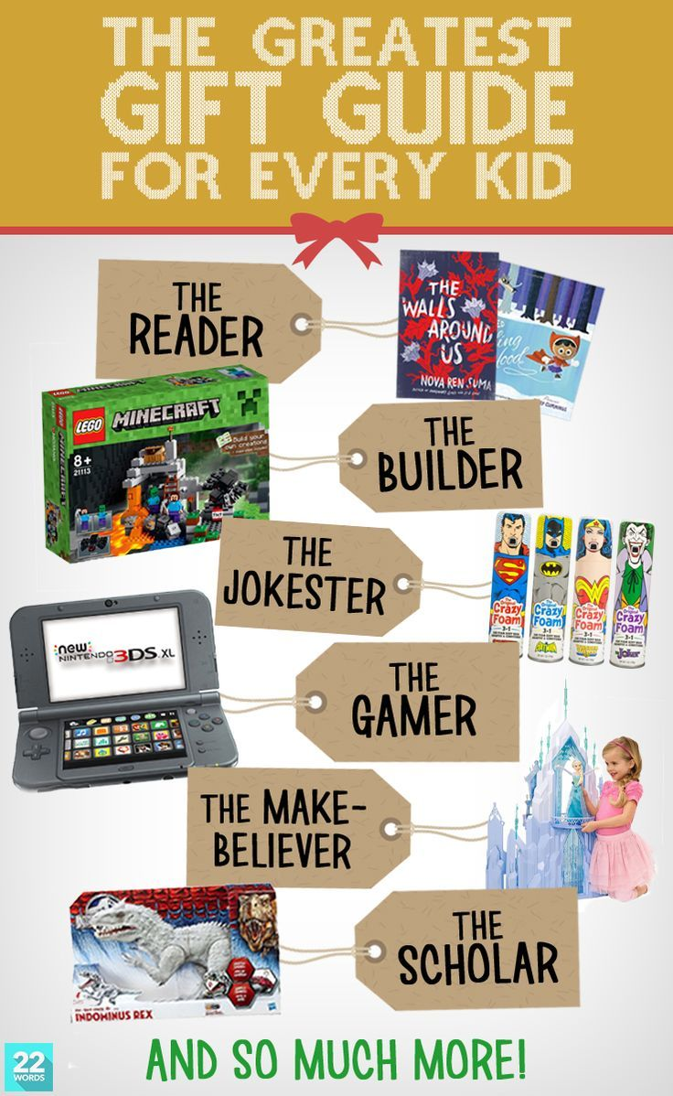 Buzzfeed christmas gifts children