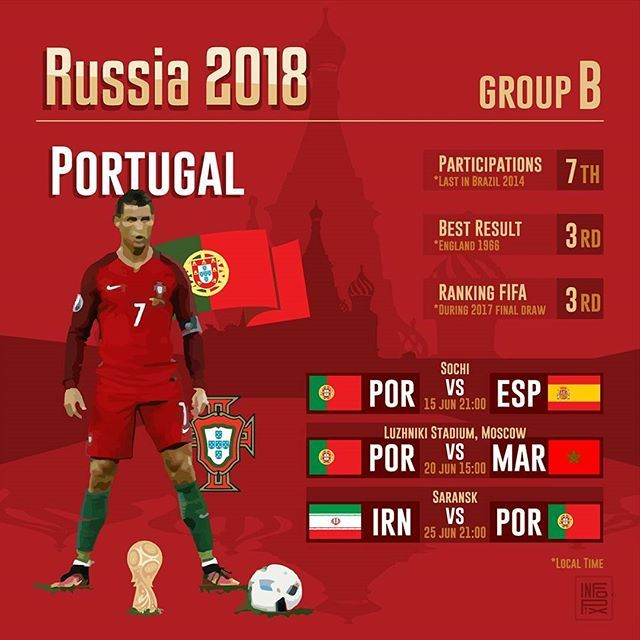 Pin By Hoai Duc On Football World Cup Groups Fifa World Cup Russia 2018