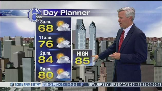 Accuweather And Stormtracker 6 Live Double Scan Philadelphia Weather News Accuweather Accuweather
