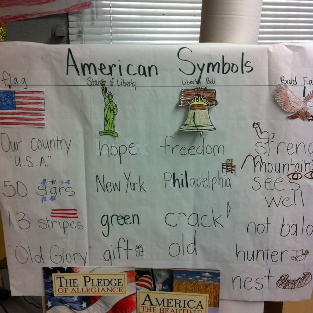 Symbols of the USA I Can Sort Activity for Kindergarten and