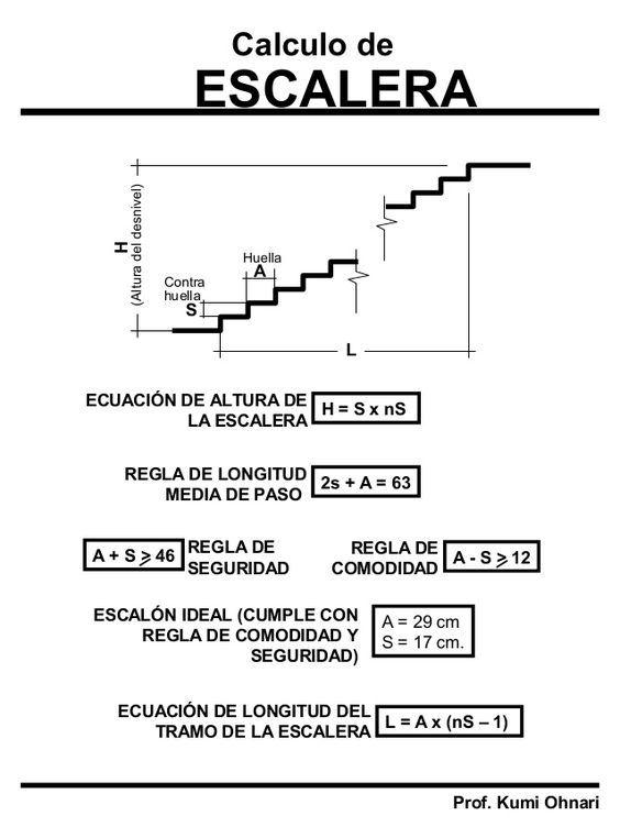Imagen relacionada calculo de escaleras pinterest for Que es una escalera