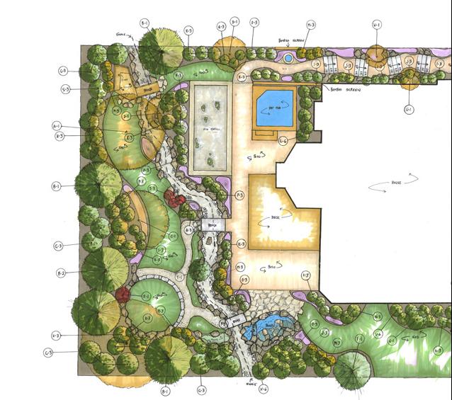 Landscape Architecture Blueprints landscape drawing | house/yard | pinterest | landscaping and gardens