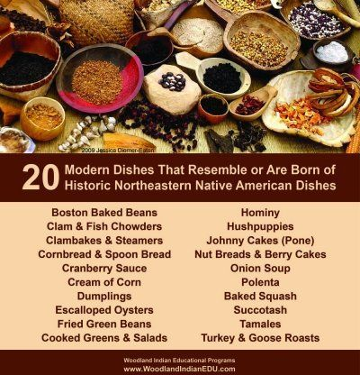 what was the eastern ameriindian diet