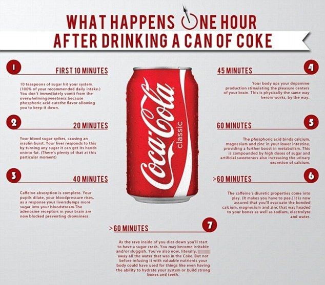 Image result for coca cola nutrition