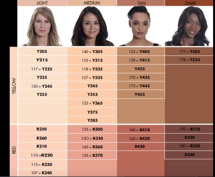 c8bdd97499b Sephora Makeup Shade Finder - Makeup Now