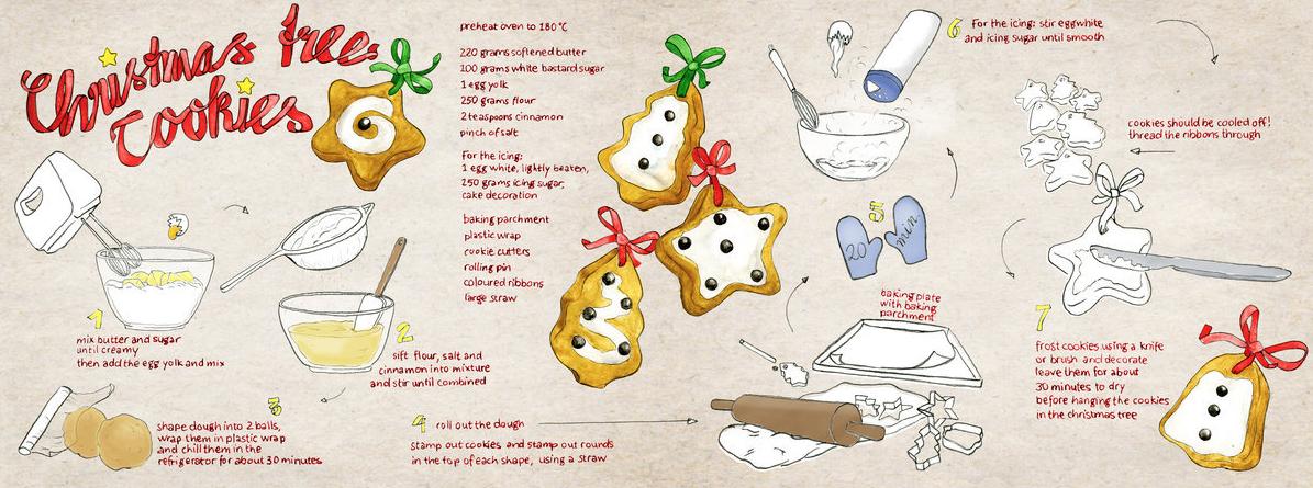 Christmas tree cookies | Sketchnotes | Pinterest