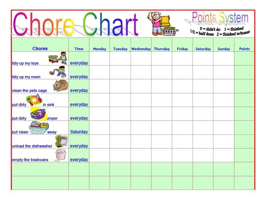 This is a picture of Printable Kids Chore Chart within children's