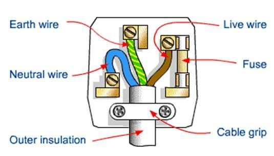 wiring diagram 3 prong plug i need  2011 chevy traverse