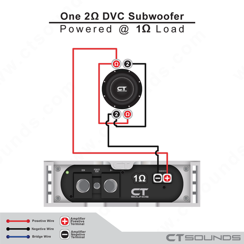 2 Ohm Sub Wiring Diagram | Wiring Diagram Sub Wiring on