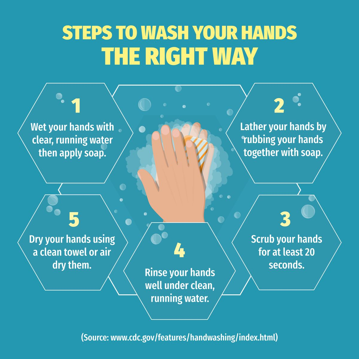 Steps to Wash Your Hands the Right Way HeartsInPlace