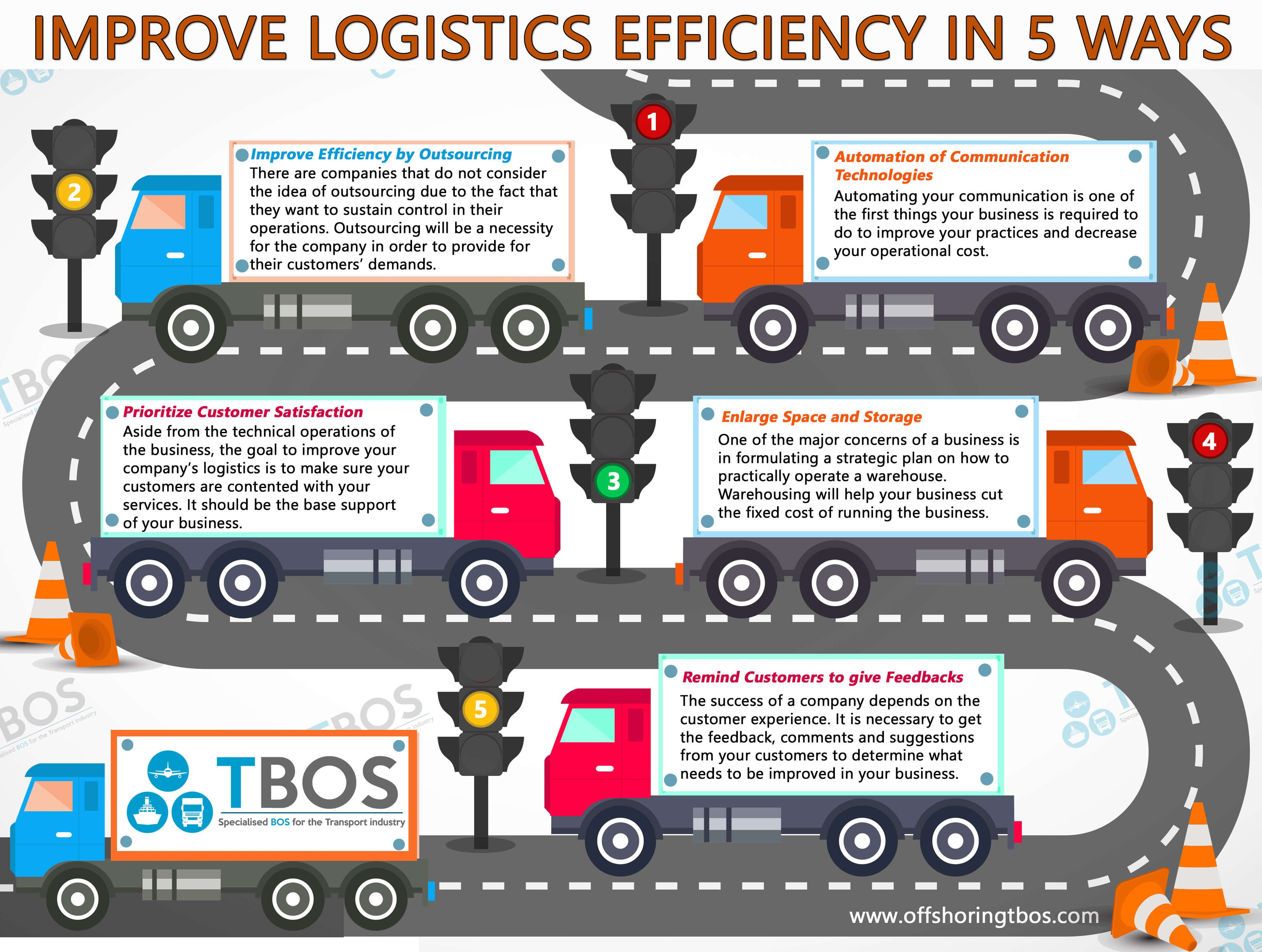 Here 39 s how to improve logistics efficiency in 5 easy ways for Can a motor carrier broker freight
