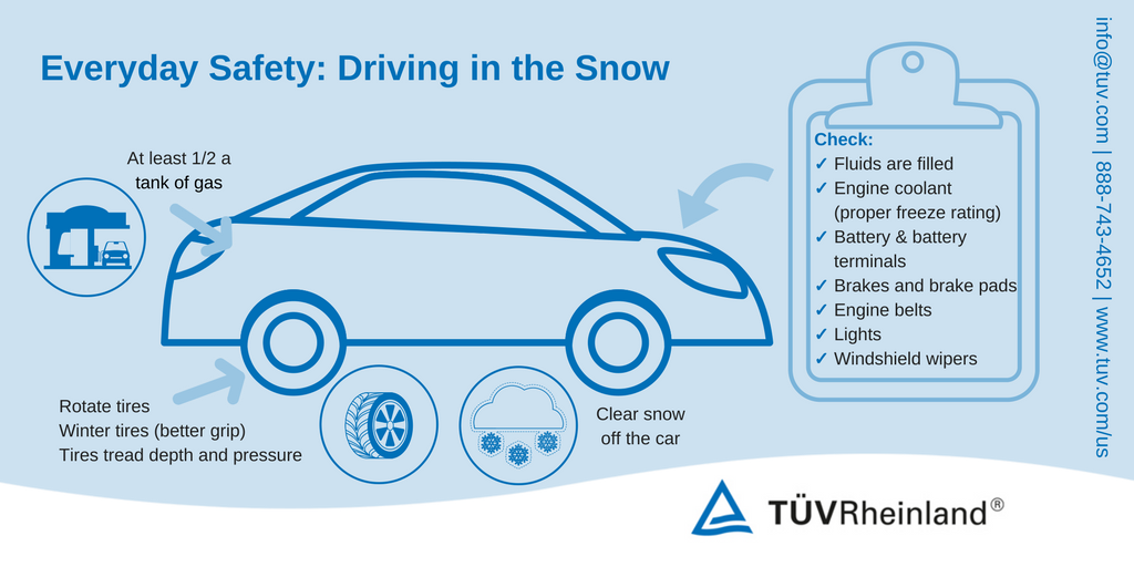 Tuv Functional Safety Engineer Sample Resume Everyday Safety Driving In The Snow  Infografiken  Infographics .