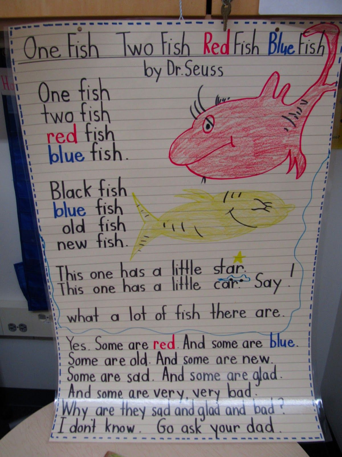 One Fish Two Fish Red Fish Blue Fish Poem