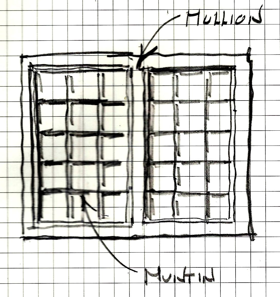 interior design musings Millions of Mullions and Muntins! Window Panes  sc 1 st  Pinterest & interior design musings: Millions of Mullions and Muntins ...