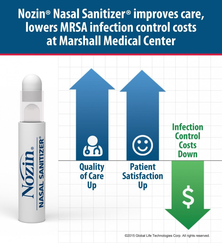 Nozin Marshall Medical Center Infographic Infection Control