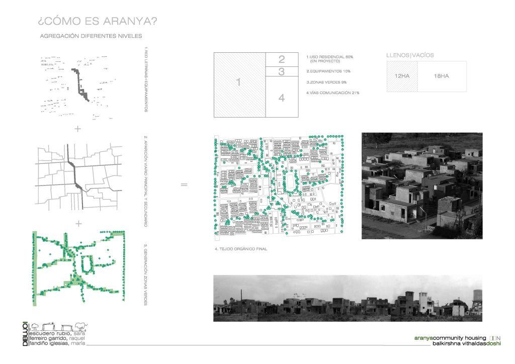 Morphological Aranya Community Housing With Images Community Housing Photo Wall House