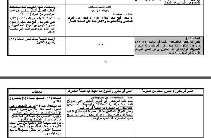 سجن وغرامات تصل 100 ألف جنيه تفاصيل مشروع قانون المحال التجارية بعد إقراره رسميا من البرلمان المصري اليوم صور Diagram Floor Plans