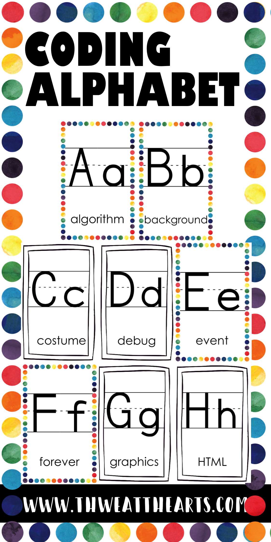 Coding Alphabet Posters