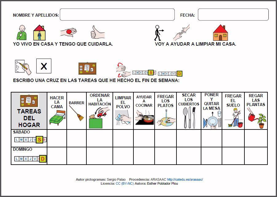 La caja m gica de la se o mercedes organizar las tareas - La casa del hogar ...