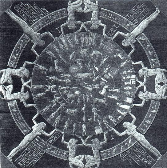The Denderah Zodiac from the Ancient Egypt.