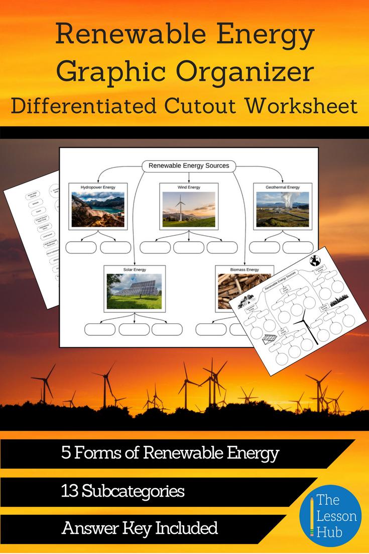 Renewable Energy Graphic Organizer Worksheet | Renewable ...