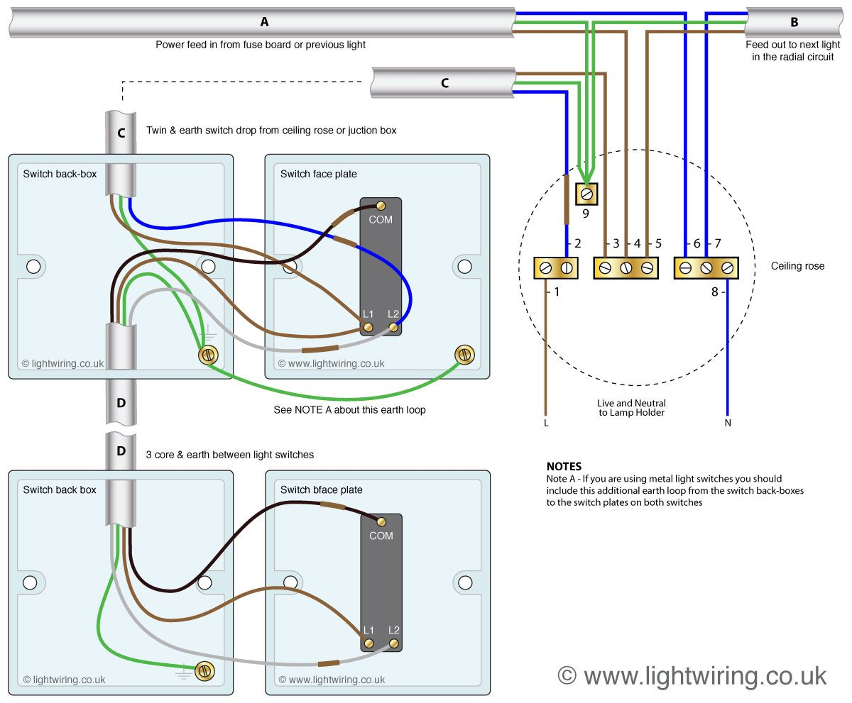 two way switching 3 wire system old cable colours using a two way light switching 3 wire system new harmonised cable colours showing switch