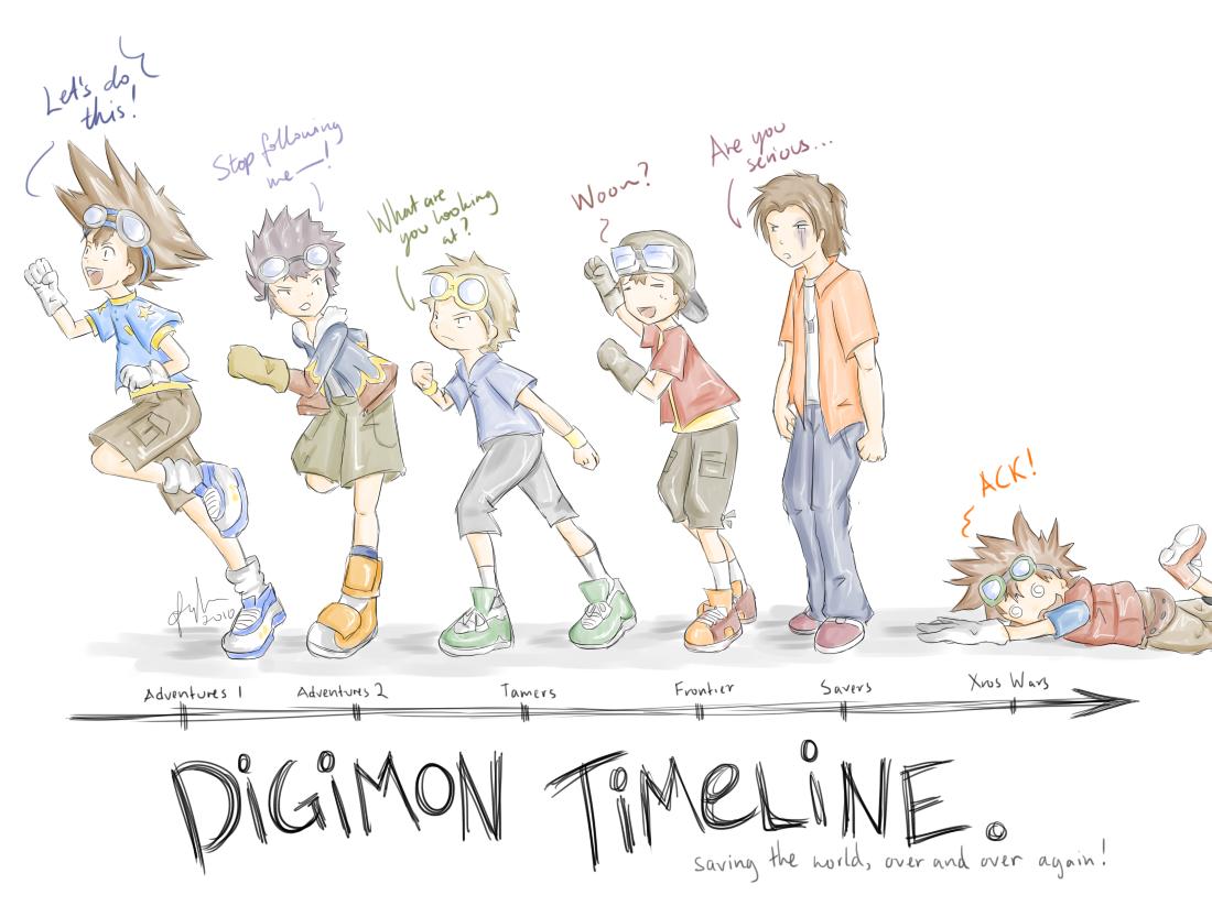 digimon Timeline Digimon adventure 02, Digimon digital