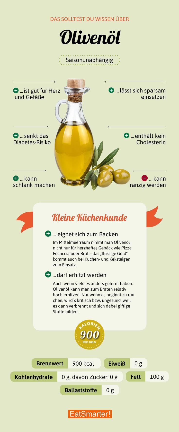 Olivenöl: Gesund & vielseitig