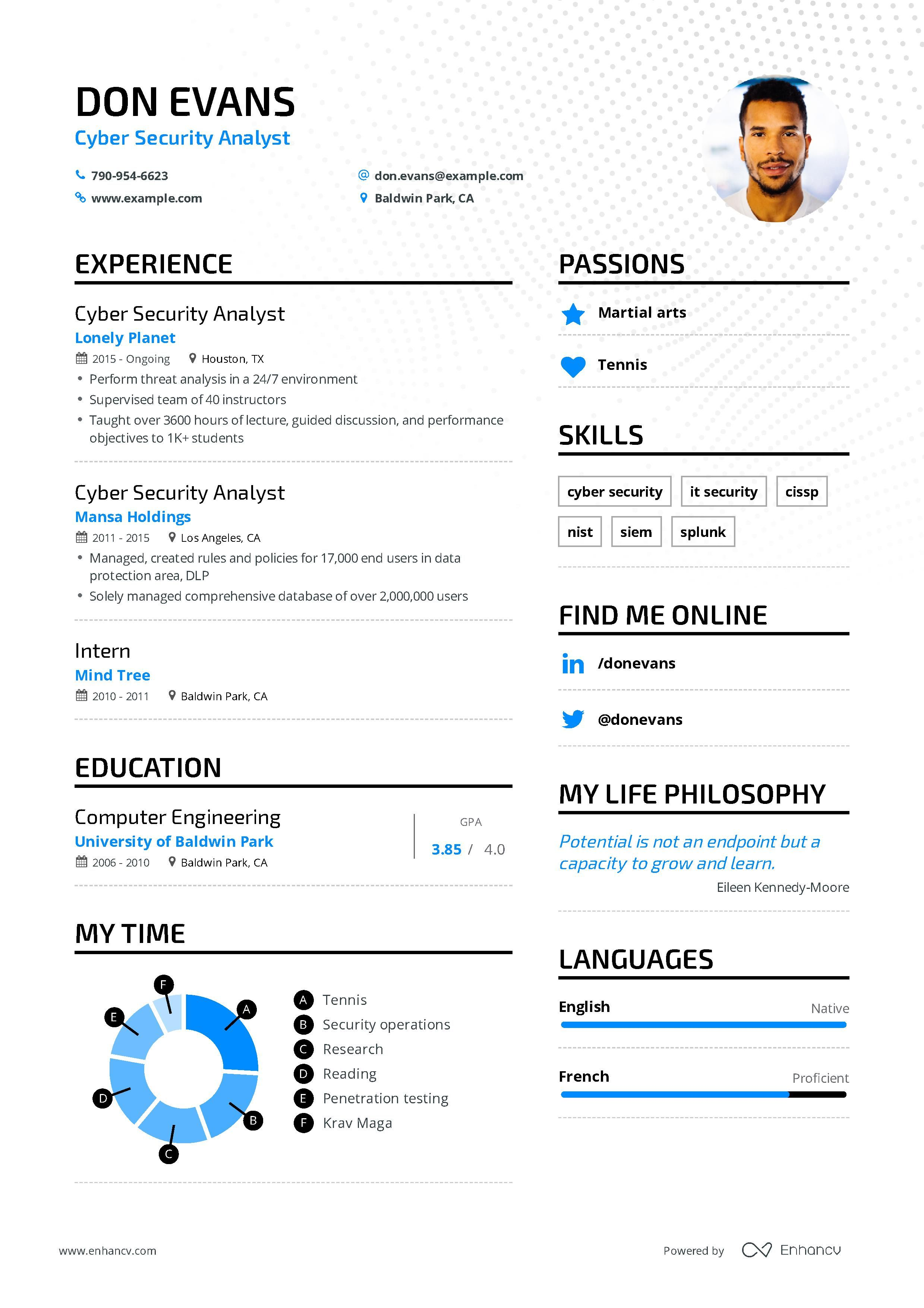 Cyber security analyst resume examples guide pro tips