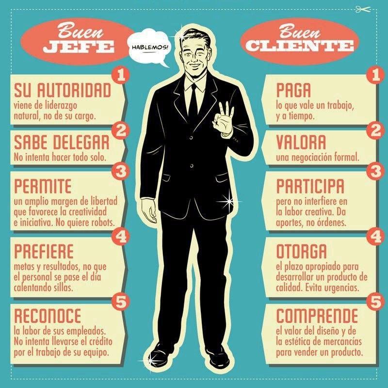 Características De Un Buen Jefe Y Un Buen Cliente Citas
