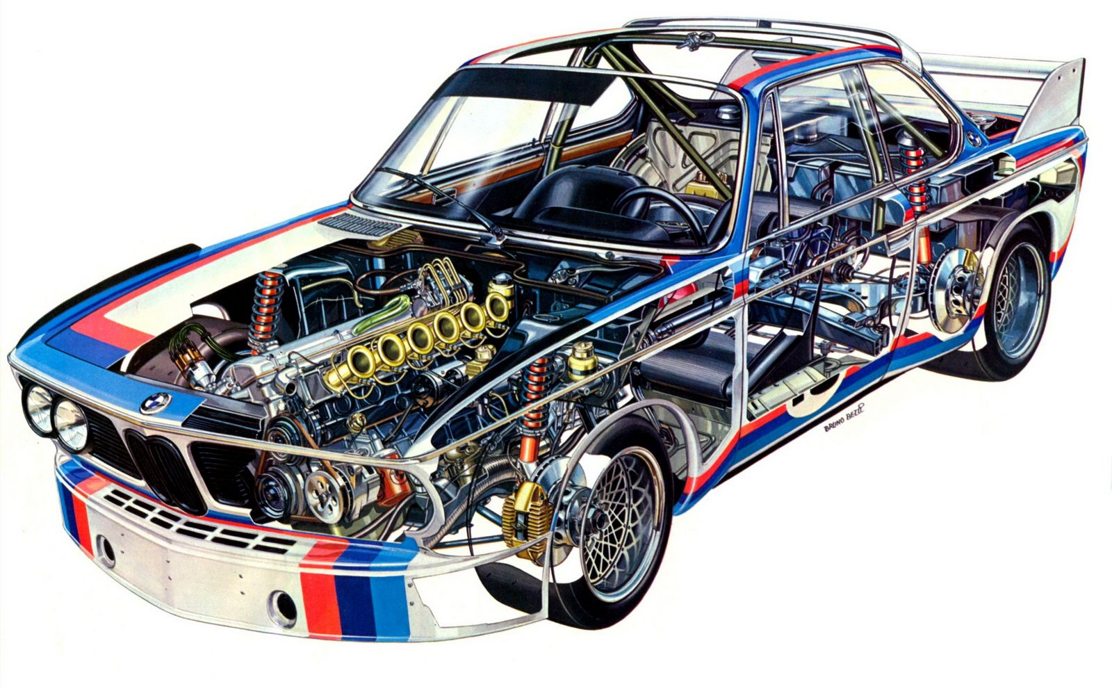 hight resolution of the cutaway diagram thread retro rides