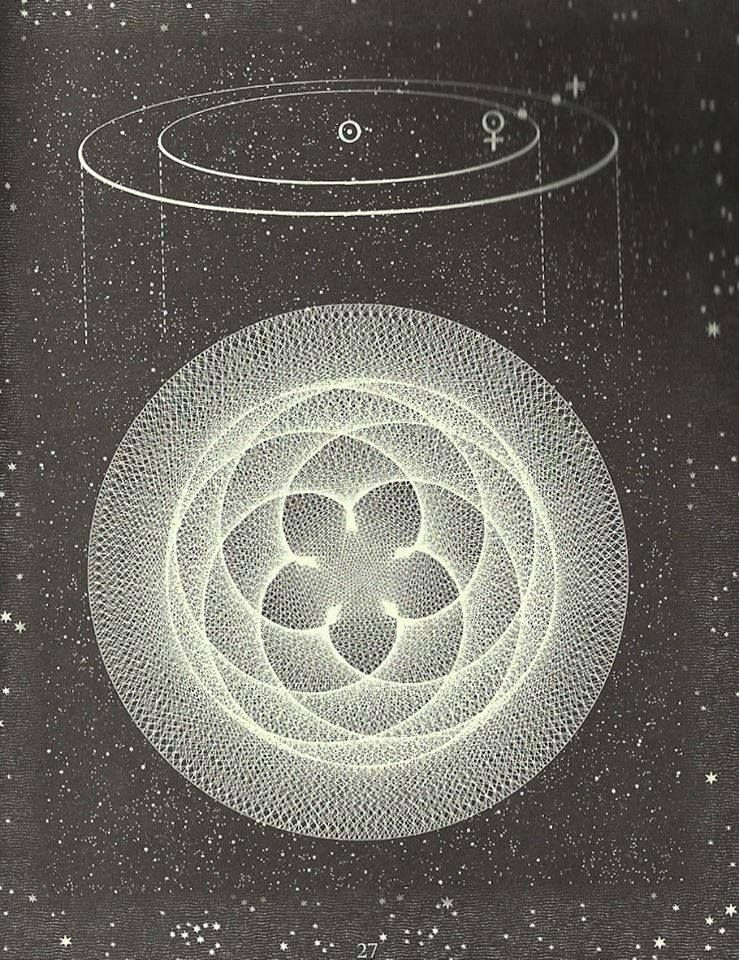 Over An 8 Year Period The Path That Venus Travels Through Spacetime