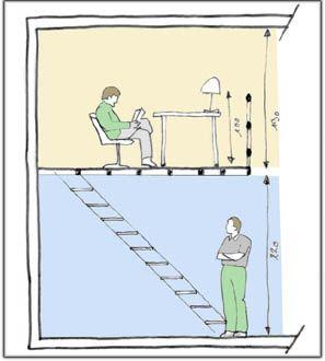 les r gles d 39 une mezzanine bien pens e ce qu 39 il faut savoir se tenir debout la mezzanine et. Black Bedroom Furniture Sets. Home Design Ideas