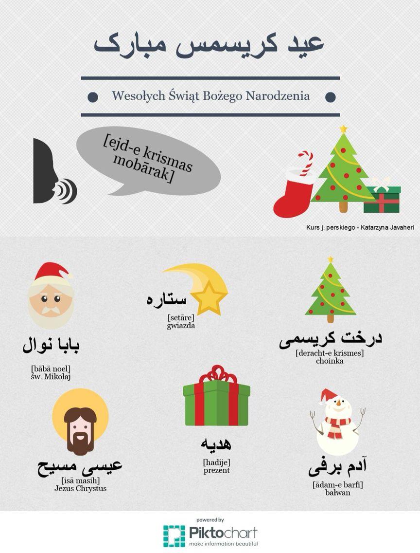 Wesolych Swiat Merry Christmas In Persian عيد كريسمس مبارك