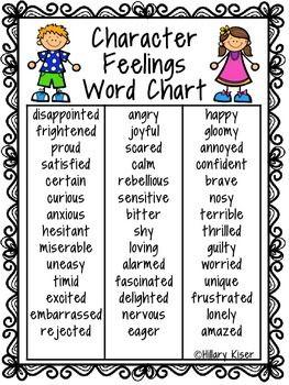 Feeling Words Chart | feelings_chart.png | Counseling | Pinterest ...