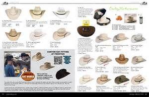 cowboy hat styles chart - Yahoo Image