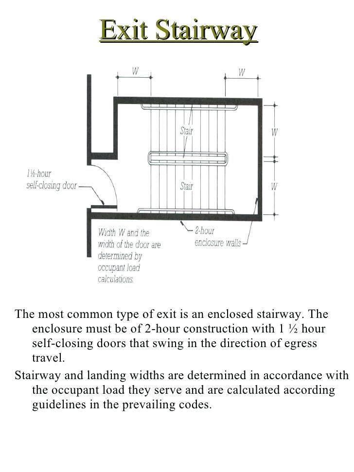 Best Egress Door Basement Egress Door Cost Theimagefixer Com 400 x 300