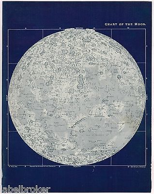 #Antique print #vintage 1890 astronomy science star chart map of the moon #classi,  View more on the LINK: 	http://www.zeppy.io/product/gb/2/231768752900/