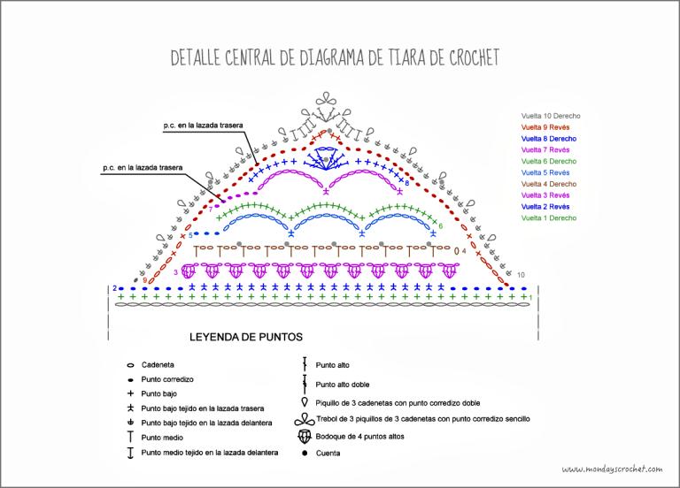 Detalle-central   Crochet   Pinterest   Tiaras, Conocimiento y Avanzar