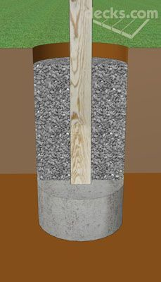 Learn How To Install A Concrete Deck Footing With A Buried