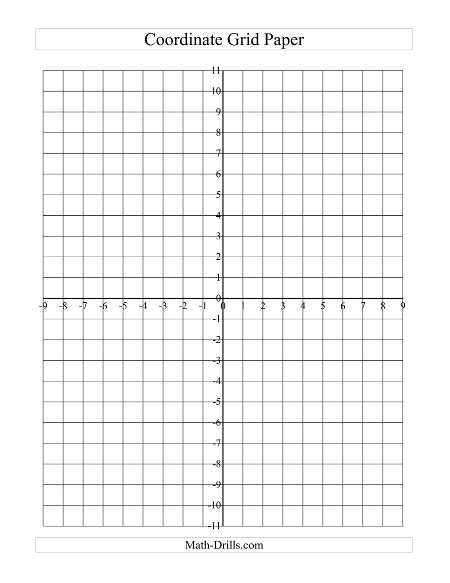 The Coordinate Grid Paper A Math Worksheet From The Graph Papers Page At Math Drills Com Coordinate Plane Graphing Coordinate Grid Coordinate Graphing