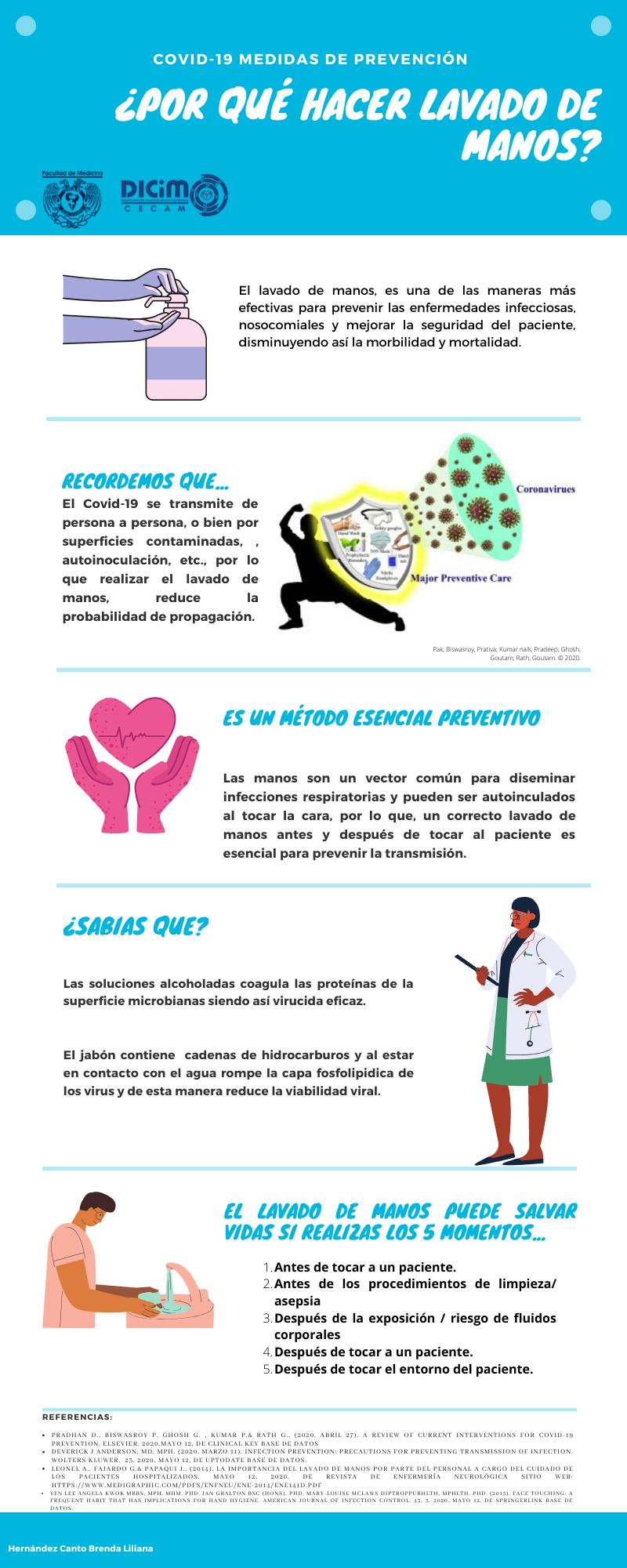 Pin En Integración De Ciencias Médicas